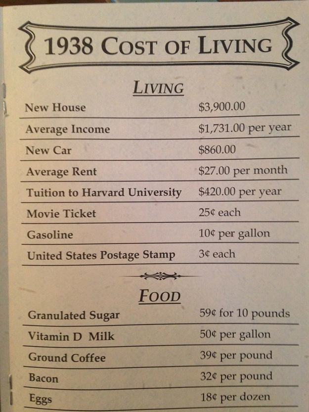 Cost of Living 1938