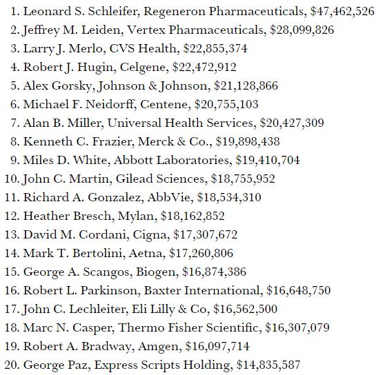 Top 20 Health Care Executives
